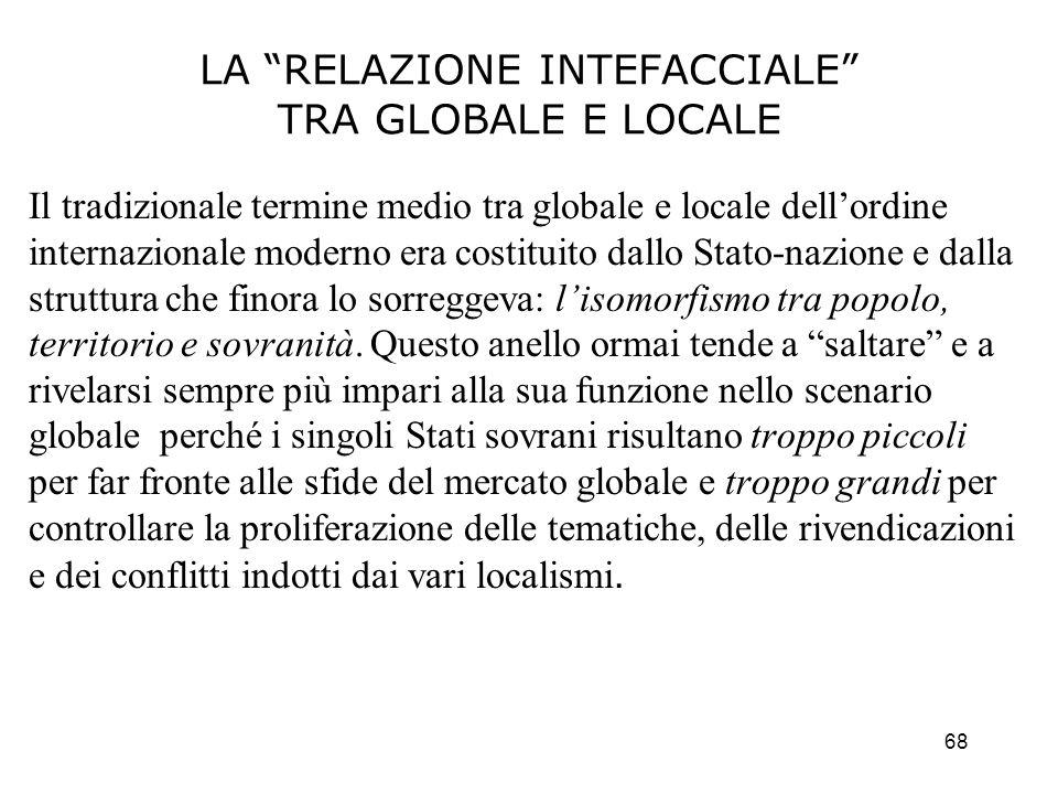 LA RELAZIONE INTEFACCIALE TRA GLOBALE E LOCALE