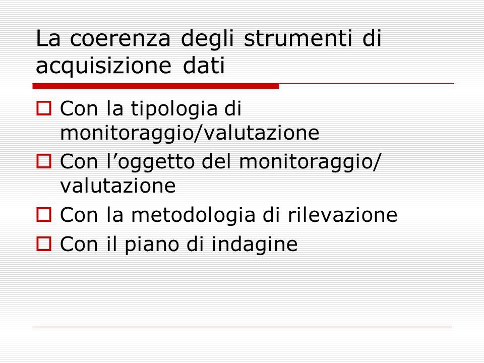 La coerenza degli strumenti di acquisizione dati