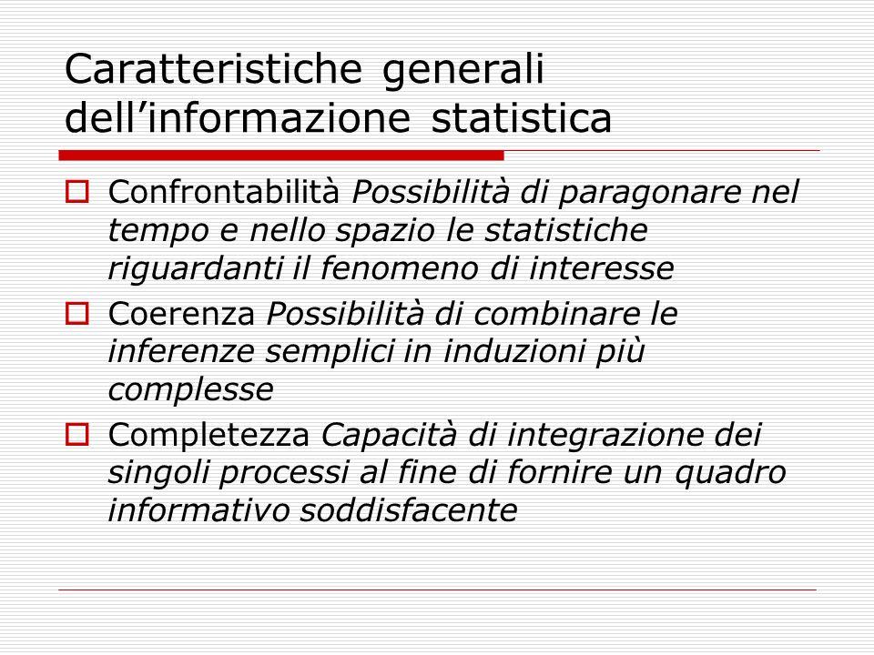 Caratteristiche generali dell'informazione statistica