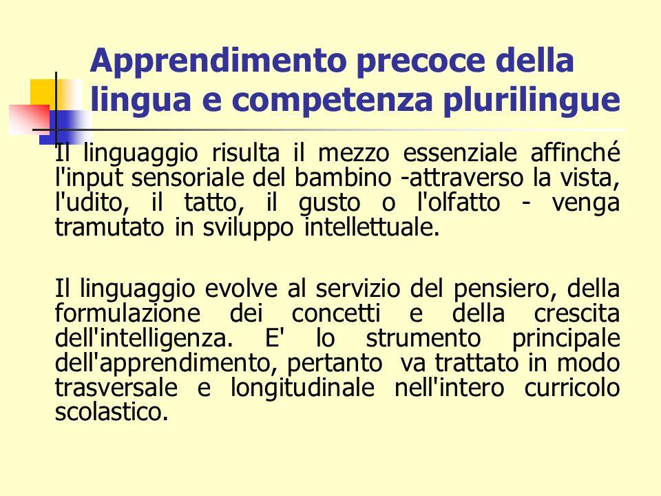 Apprendimento precoce della lingua e competenza plurilingue