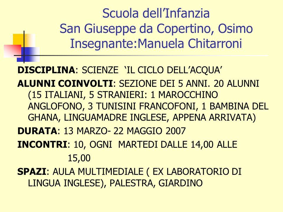 Scuola dell'Infanzia San Giuseppe da Copertino, Osimo Insegnante:Manuela Chitarroni