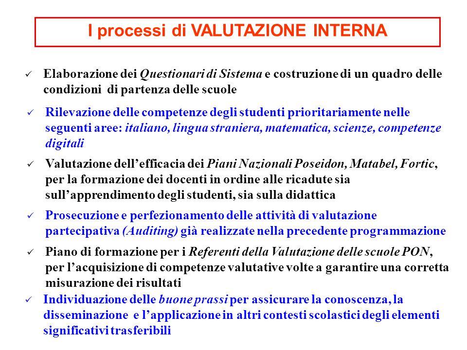 I processi di VALUTAZIONE INTERNA