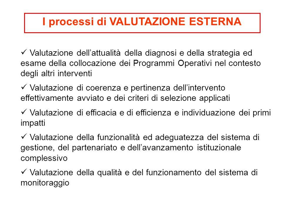 I processi di VALUTAZIONE ESTERNA