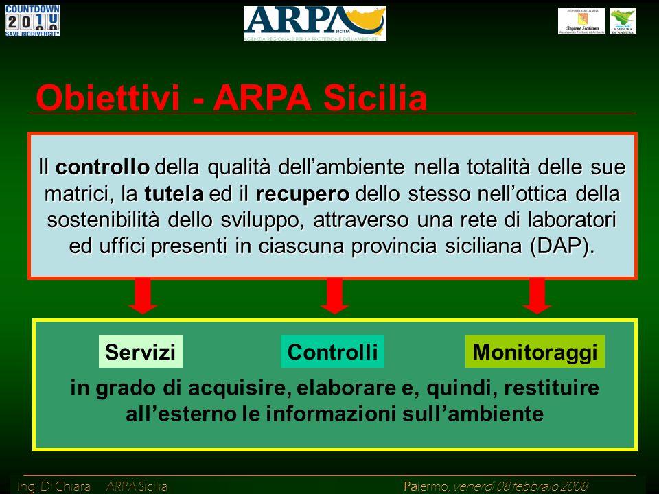 Obiettivi - ARPA Sicilia