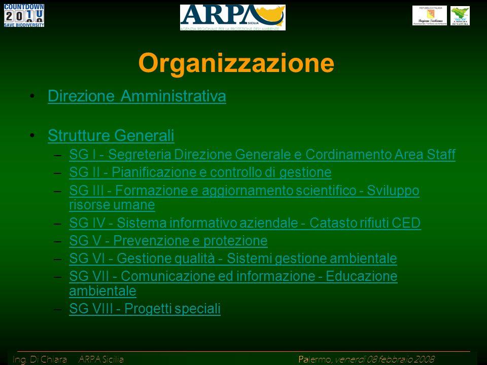 Organizzazione Direzione Amministrativa Strutture Generali
