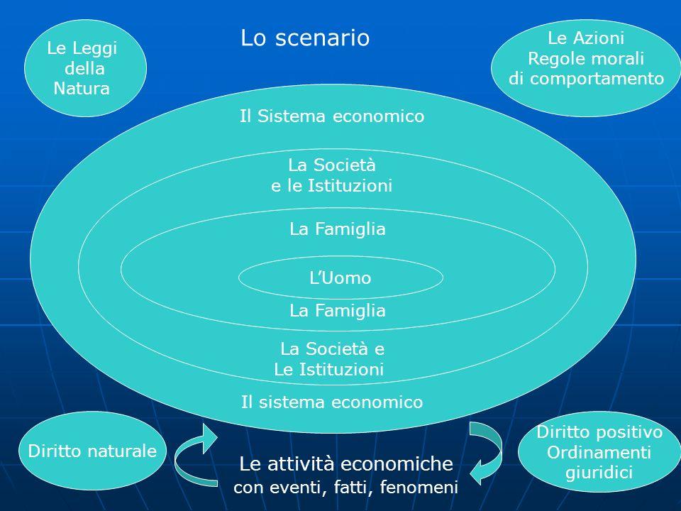 Lo scenario Le attività economiche Le Azioni Le Leggi Regole morali