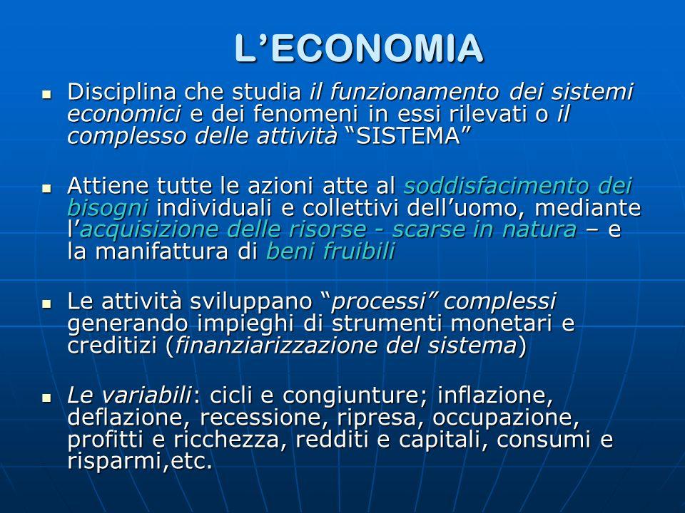 L'ECONOMIA Disciplina che studia il funzionamento dei sistemi economici e dei fenomeni in essi rilevati o il complesso delle attività SISTEMA