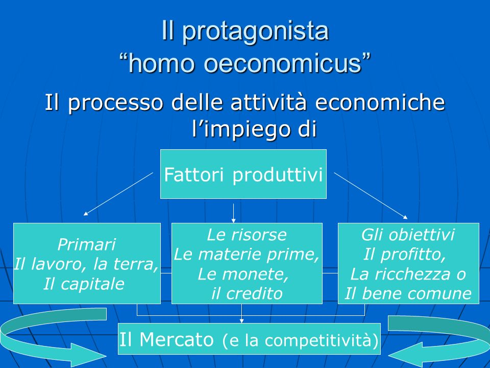 Il protagonista homo oeconomicus