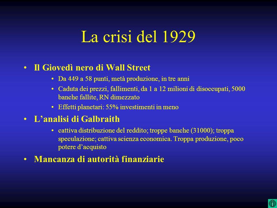 La crisi del 1929 Il Giovedì nero di Wall Street