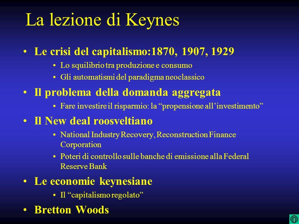 La lezione di Keynes Le crisi del capitalismo:1870, 1907, 1929