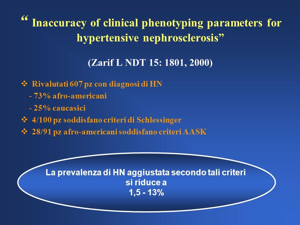 La prevalenza di HN aggiustata secondo tali criteri