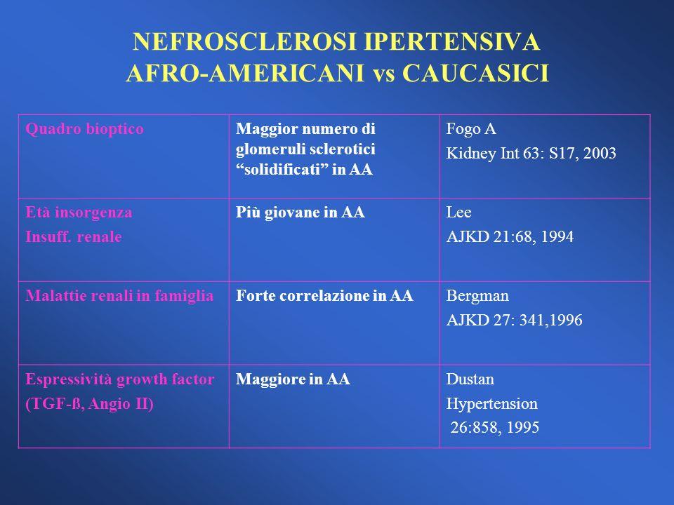 NEFROSCLEROSI IPERTENSIVA AFRO-AMERICANI vs CAUCASICI