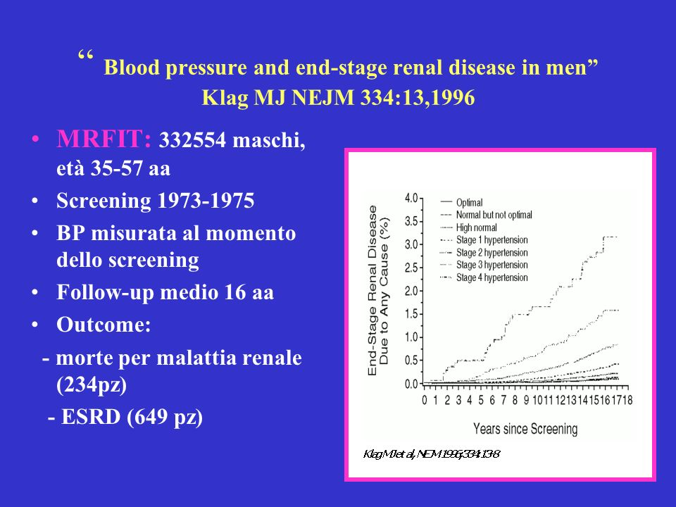 Blood pressure and end-stage renal disease in men Klag MJ NEJM 334:13,1996