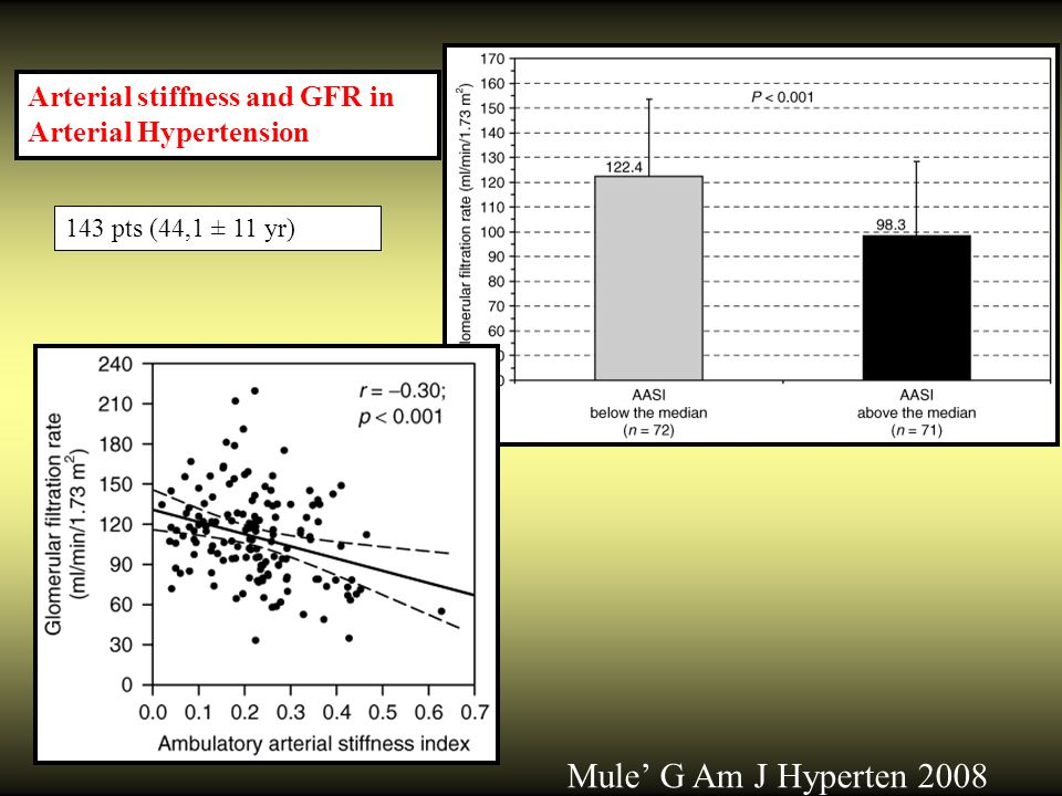 Arterial stiffness and GFR in Arterial Hypertension