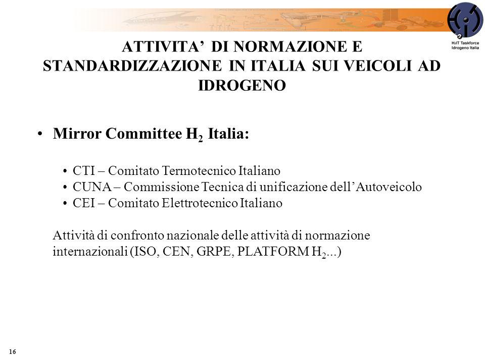 Mirror Committee H2 Italia: