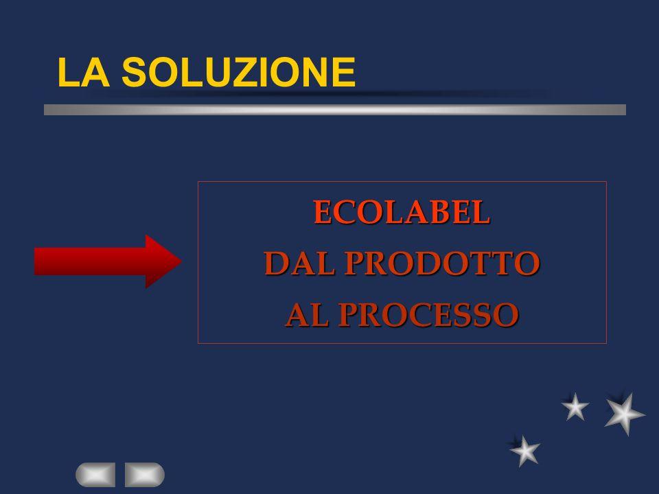LA SOLUZIONE ECOLABEL DAL PRODOTTO AL PROCESSO