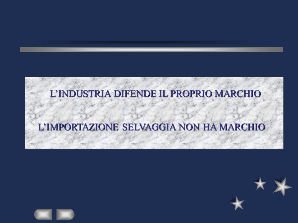 L'INDUSTRIA DIFENDE IL PROPRIO MARCHIO