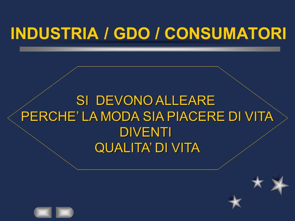 INDUSTRIA / GDO / CONSUMATORI