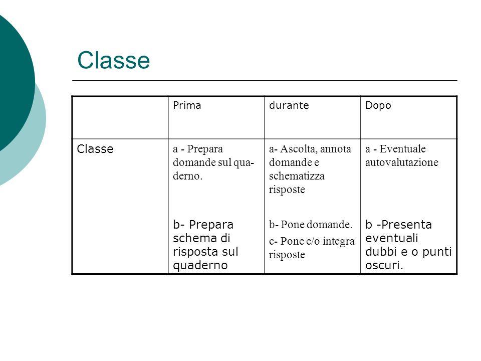 Classe Classe a - Prepara domande sul quaderno.
