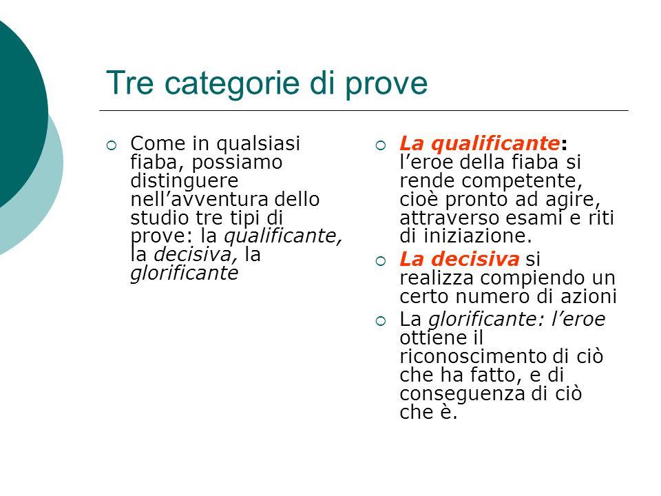 Tre categorie di prove