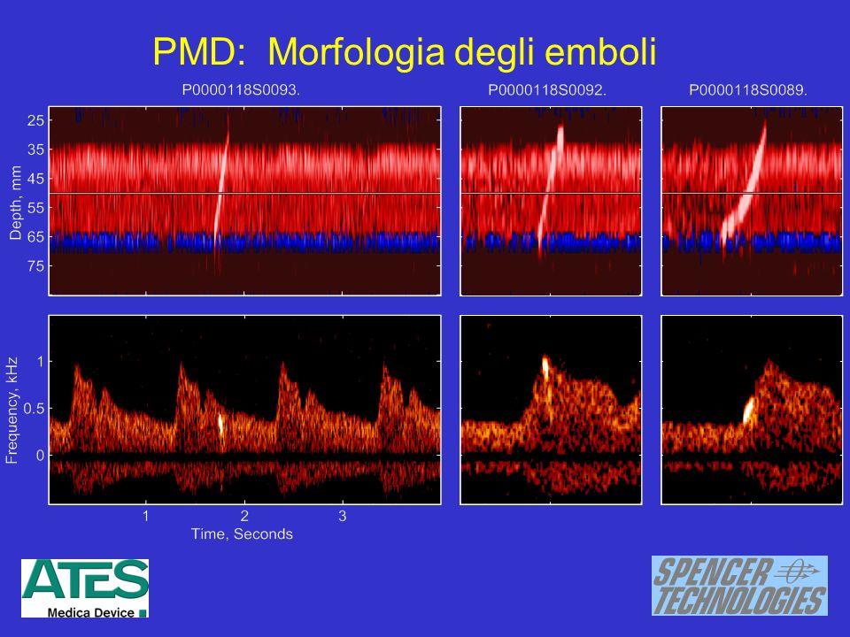 PMD: Morfologia degli emboli