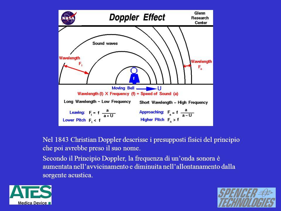 Nel 1843 Christian Doppler descrisse i presupposti fisici del principio che poi avrebbe preso il suo nome.