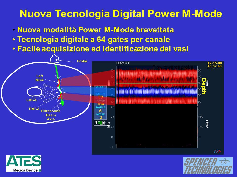 Nuova Tecnologia Digital Power M-Mode