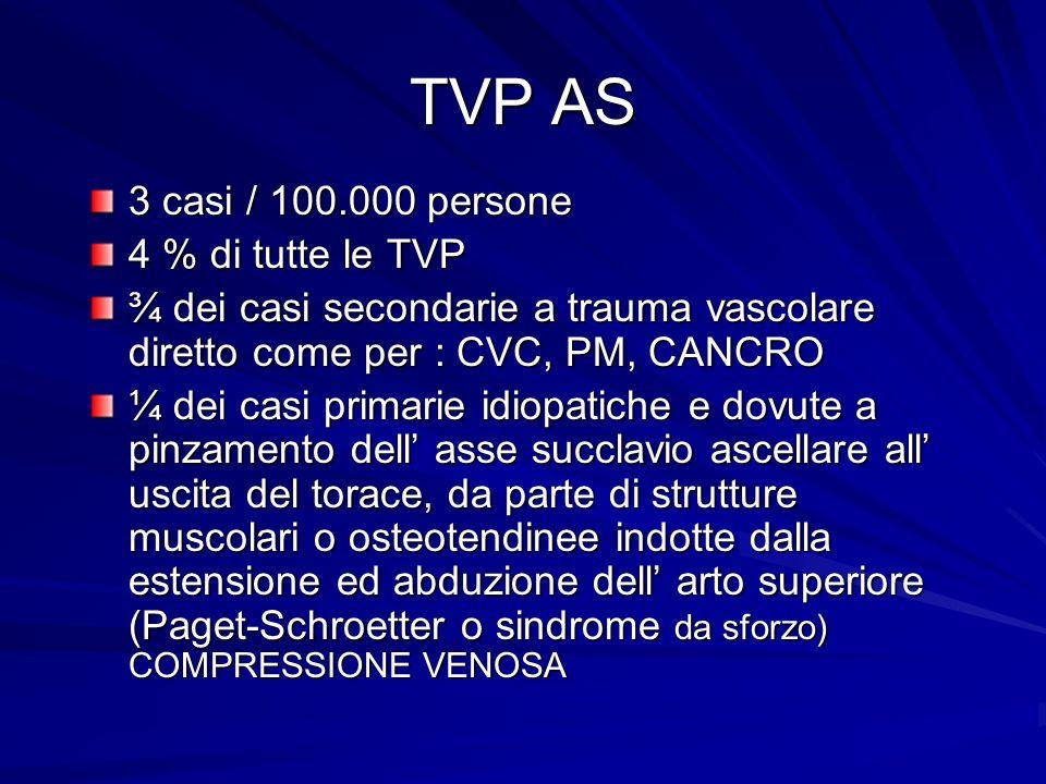 TVP AS 3 casi / 100.000 persone 4 % di tutte le TVP