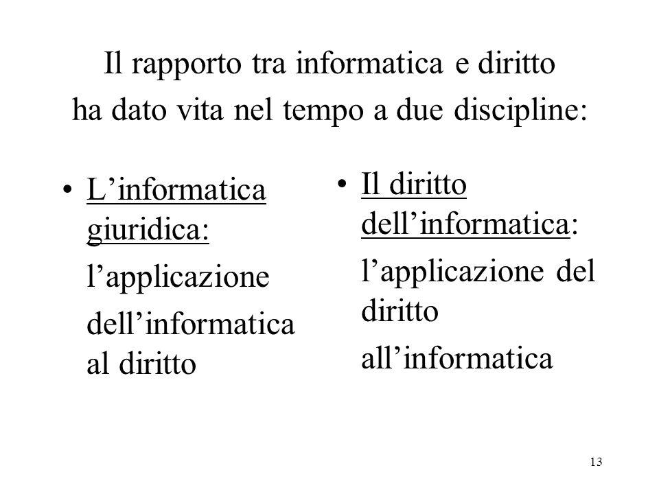 Il rapporto tra informatica e diritto ha dato vita nel tempo a due discipline: