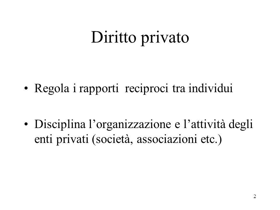 Diritto privato Regola i rapporti reciproci tra individui