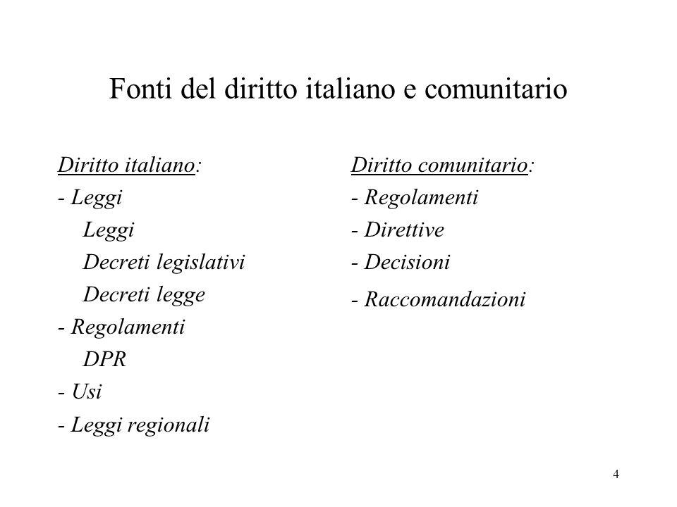Fonti del diritto italiano e comunitario