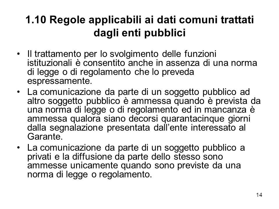 1.10 Regole applicabili ai dati comuni trattati dagli enti pubblici