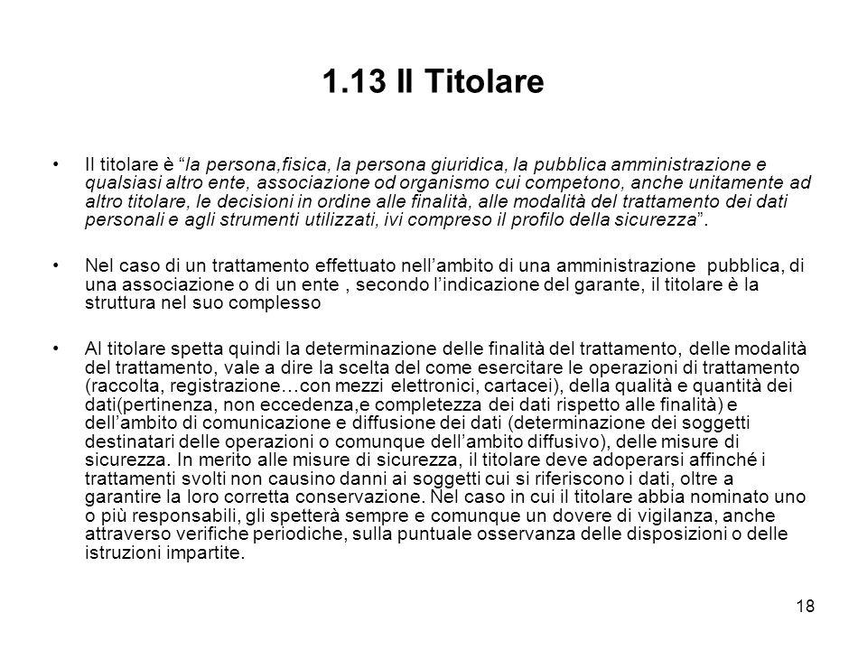 1.13 Il Titolare