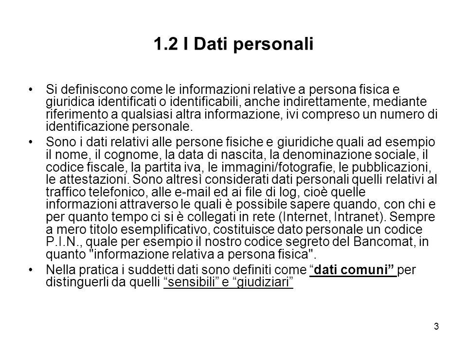 1.2 I Dati personali