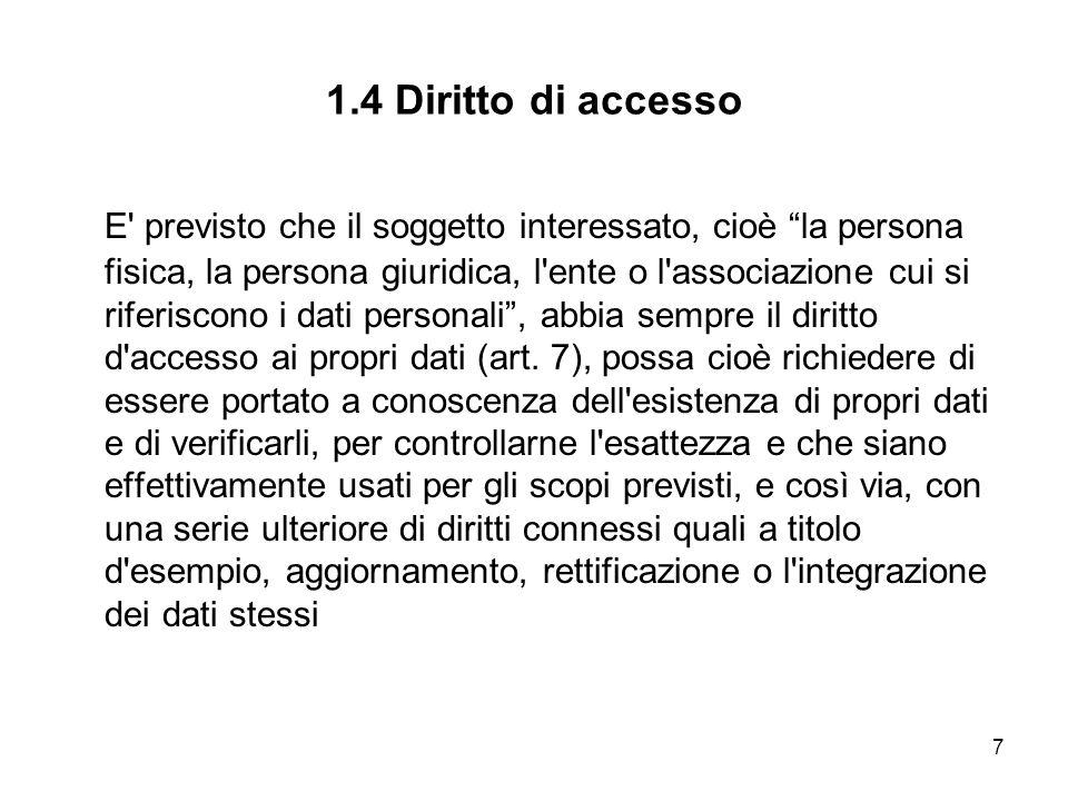 1.4 Diritto di accesso