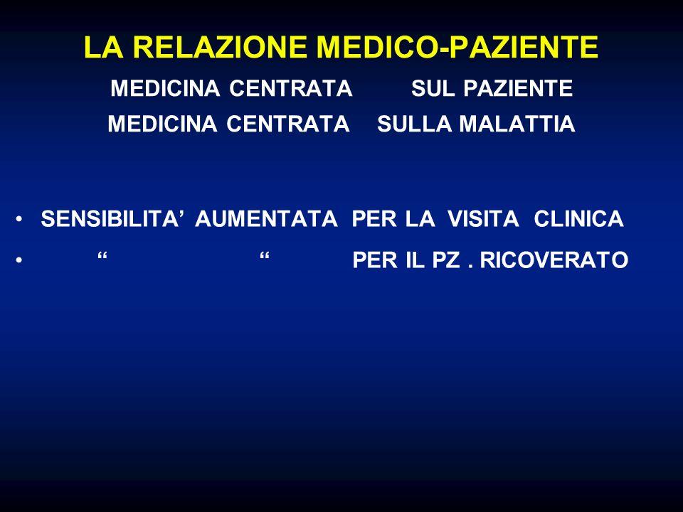 LA RELAZIONE MEDICO-PAZIENTE MEDICINA CENTRATA SUL PAZIENTE MEDICINA CENTRATA SULLA MALATTIA