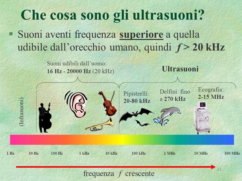 Che cosa sono gli ultrasuoni