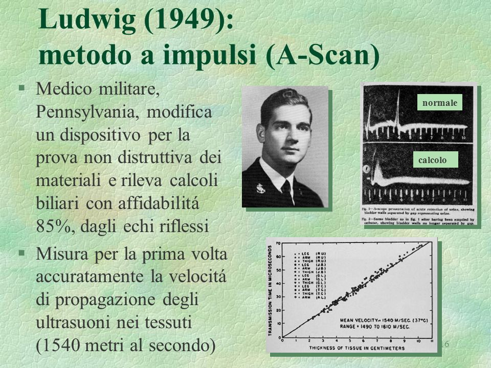 Ludwig (1949): metodo a impulsi (A-Scan)