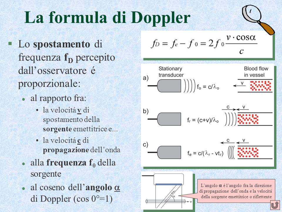 La formula di DopplerLo spostamento di frequenza fD percepito dall'osservatore é proporzionale: al rapporto fra: