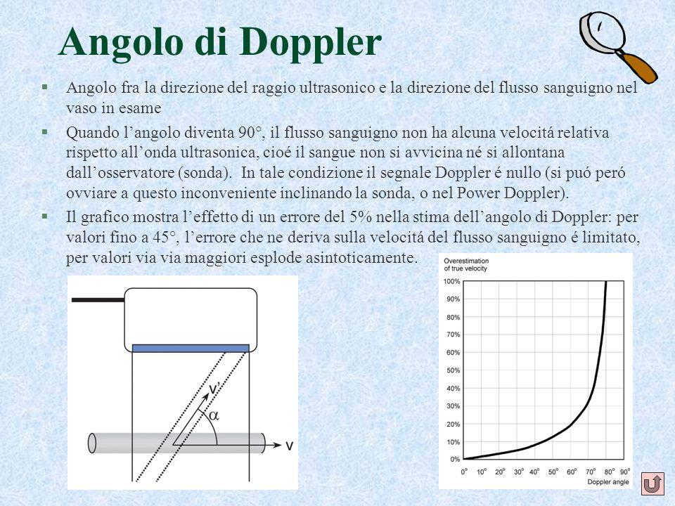 Angolo di DopplerAngolo fra la direzione del raggio ultrasonico e la direzione del flusso sanguigno nel vaso in esame.