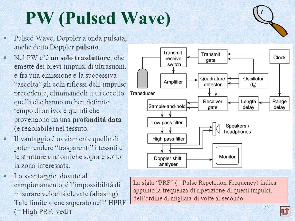 PW (Pulsed Wave)Pulsed Wave, Doppler a onda pulsata, anche detto Doppler pulsato.