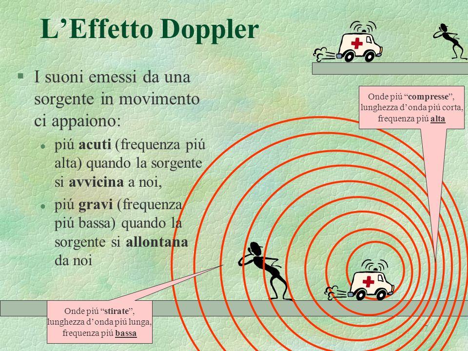 L'Effetto DopplerI suoni emessi da una sorgente in movimento ci appaiono: piú acuti (frequenza piú alta) quando la sorgente si avvicina a noi,