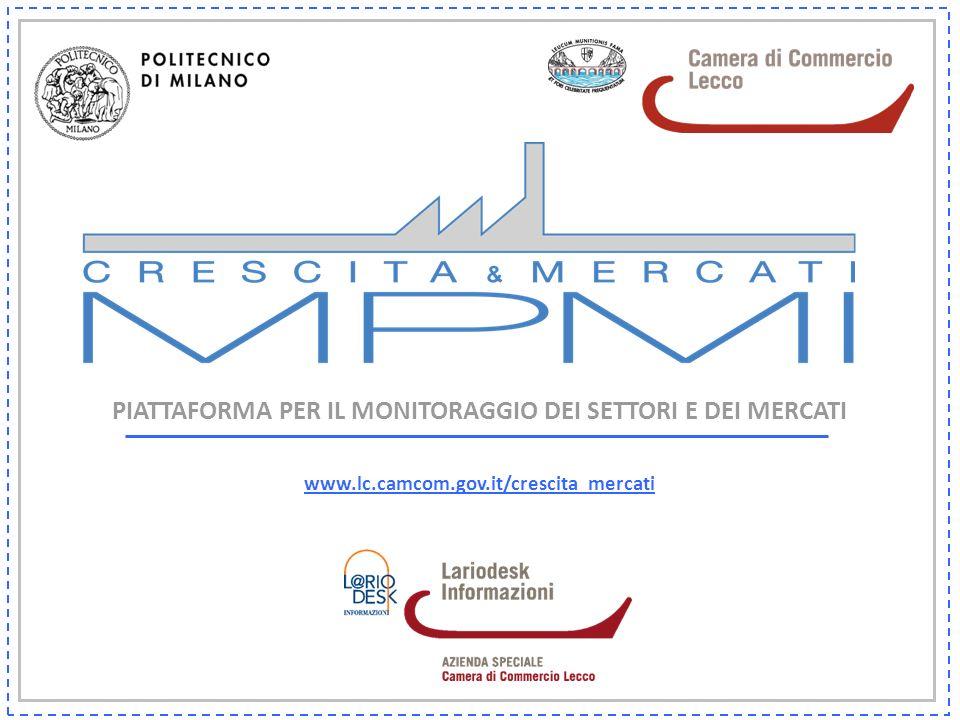 PIATTAFORMA PER IL MONITORAGGIO DEI SETTORI E DEI MERCATI