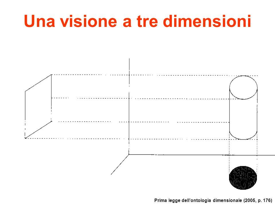 Una visione a tre dimensioni