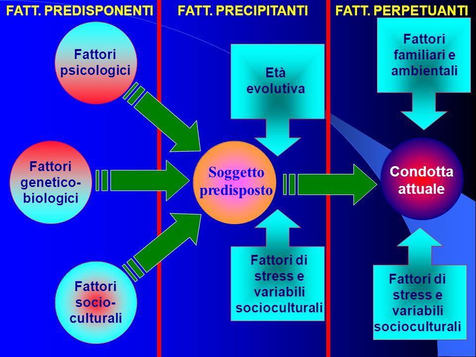 Soggetto predisposto Condotta attuale FATT. PREDISPONENTI