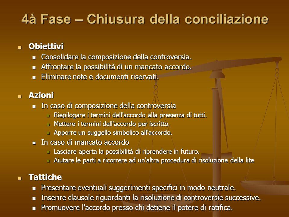4à Fase – Chiusura della conciliazione