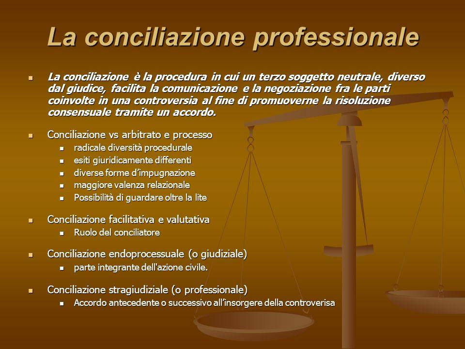 La conciliazione professionale