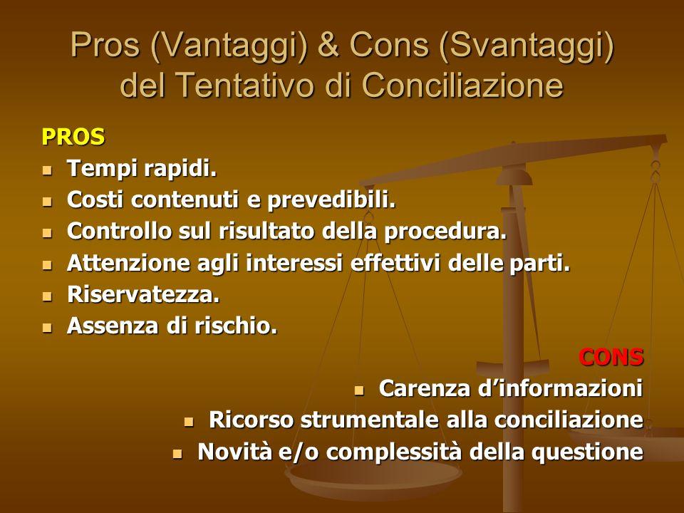 Pros (Vantaggi) & Cons (Svantaggi) del Tentativo di Conciliazione