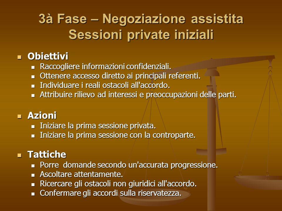 3à Fase – Negoziazione assistita Sessioni private iniziali
