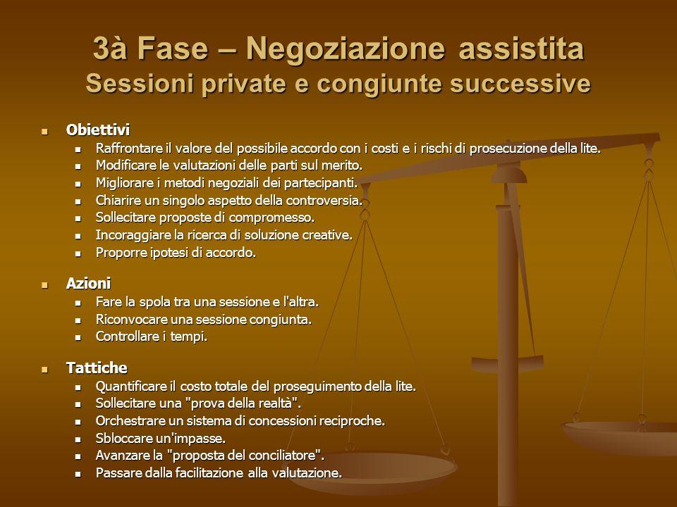 3à Fase – Negoziazione assistita Sessioni private e congiunte successive